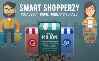 Smart shopper – klient z głową na karku