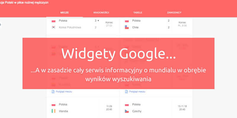 Widgety Google …a w zasadzie cały serwis informacyjny o mundialu w obrębie wyników wyszukiwania