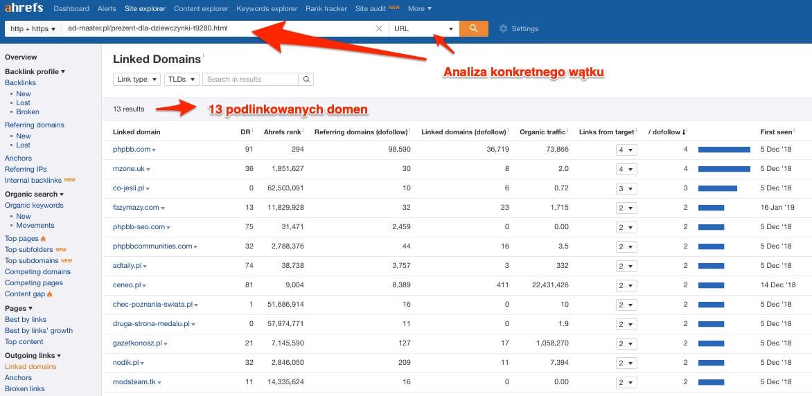 analiza URL