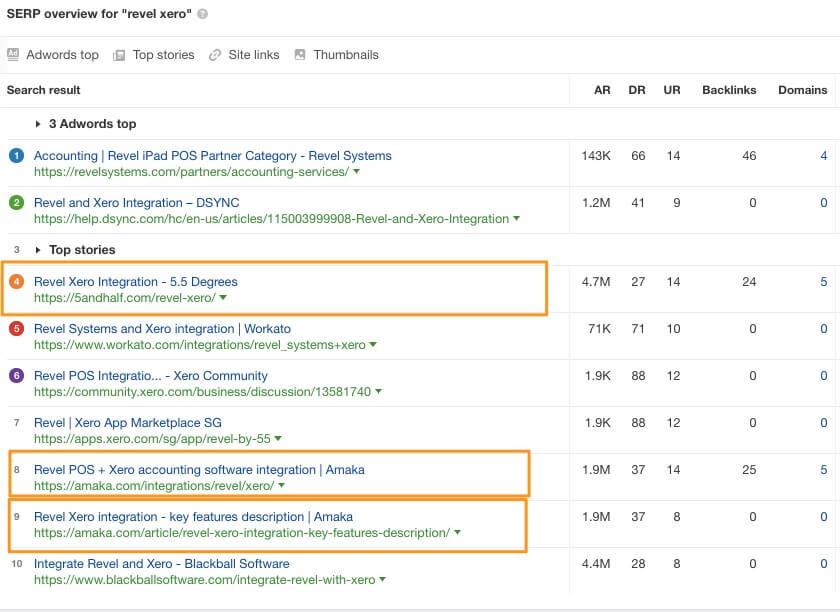 wyniki wyszukiwania z jednej firmy (1)