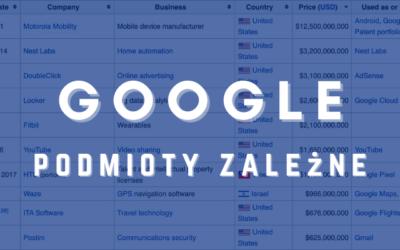 Google – podmioty zależne